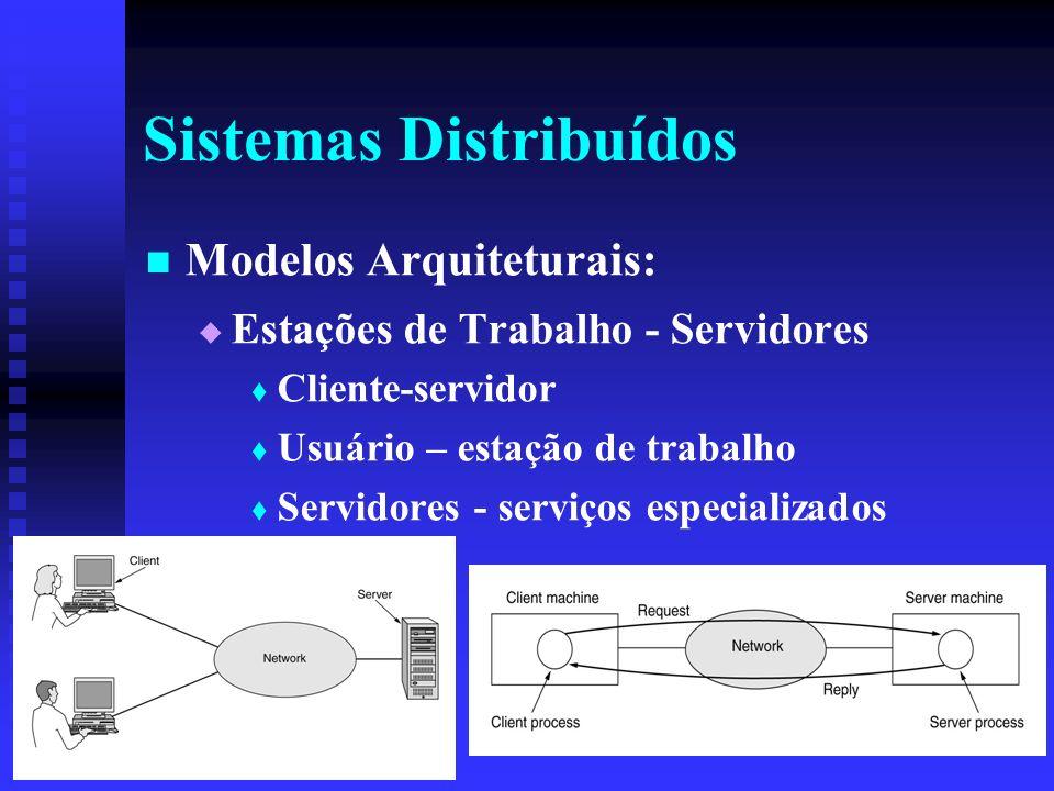 Sistemas Distribuídos Modelos Arquiteturais: Estações de Trabalho - Servidores Cliente-servidor Usuário – estação de trabalho Servidores - serviços especializados
