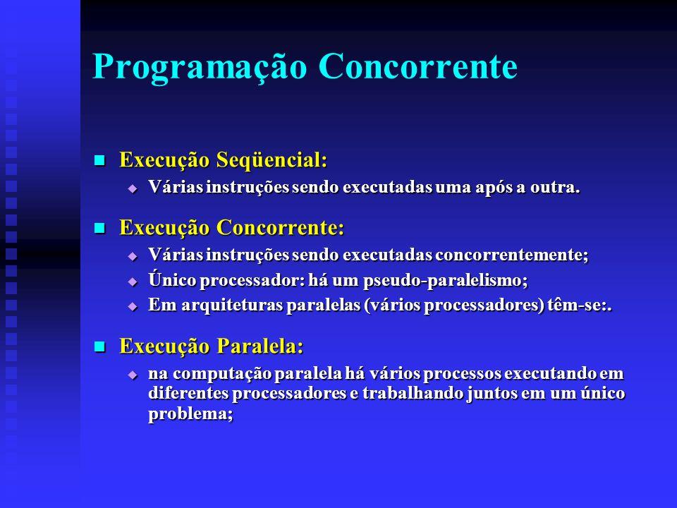 Programação Concorrente Execução Seqüencial: Execução Seqüencial: Várias instruções sendo executadas uma após a outra. Várias instruções sendo executa
