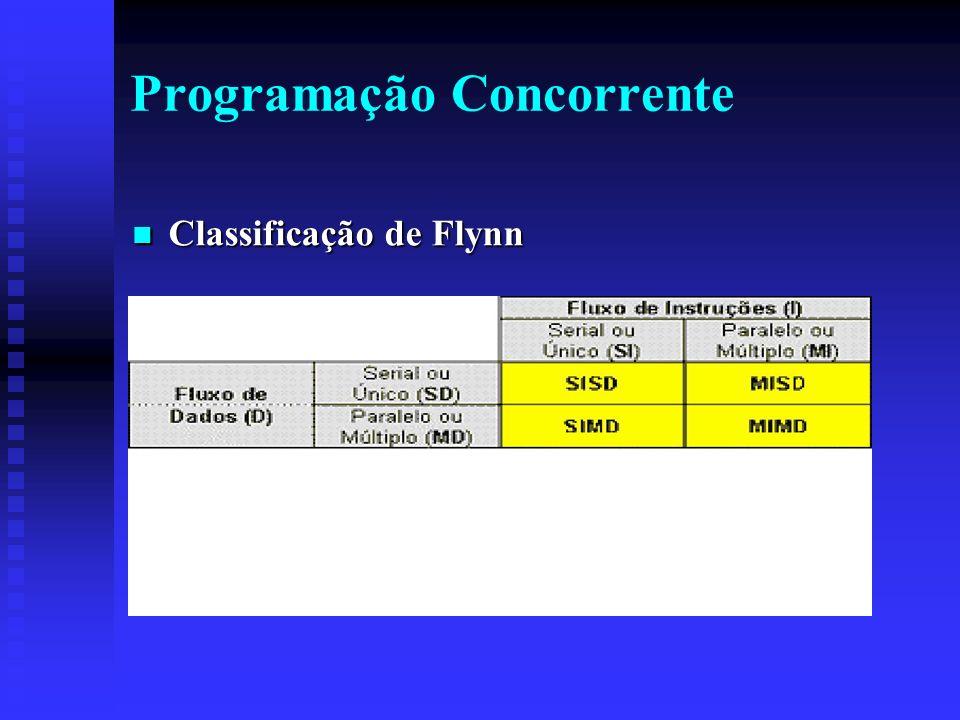 Programação Concorrente Classificação de Flynn Classificação de Flynn