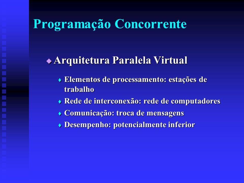 Programação Concorrente Arquitetura Paralela Virtual Arquitetura Paralela Virtual Elementos de processamento: estações de trabalho Elementos de proces
