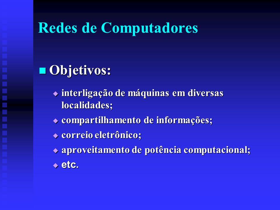 Redes de Computadores Objetivos: Objetivos: interligação de máquinas em diversas localidades; interligação de máquinas em diversas localidades; compar