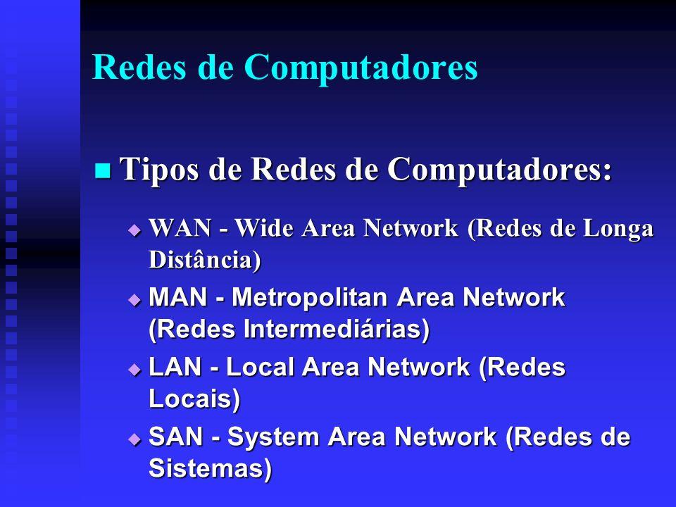 Redes de Computadores Tipos de Redes de Computadores: Tipos de Redes de Computadores: WAN - Wide Area Network (Redes de Longa Distância) WAN - Wide Ar