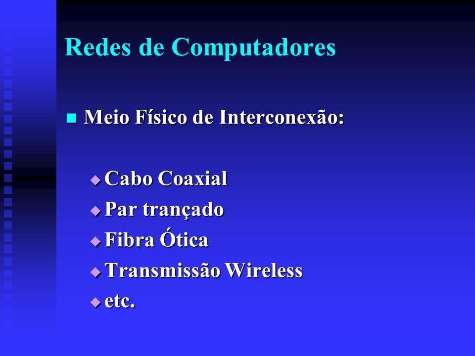 Redes de Computadores Meio Físico de Interconexão: Meio Físico de Interconexão: Cabo Coaxial Cabo Coaxial Par trançado Par trançado Fibra Ótica Fibra Ótica Transmissão Wireless Transmissão Wireless etc.