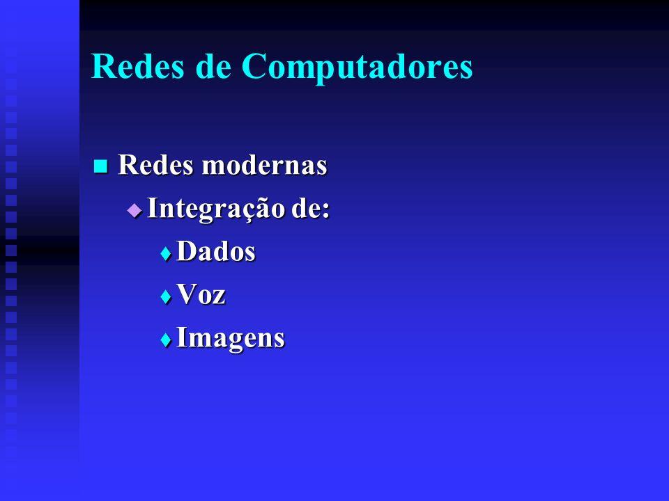 Redes de Computadores Redes modernas Redes modernas Integração de: Integração de: Dados Dados Voz Voz Imagens Imagens