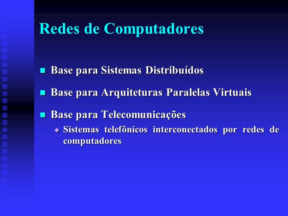 Redes de Computadores Base para Sistemas Distribuídos Base para Sistemas Distribuídos Base para Arquiteturas Paralelas Virtuais Base para Arquiteturas Paralelas Virtuais Base para Telecomunicações Base para Telecomunicações Sistemas telefônicos interconectados por redes de computadores Sistemas telefônicos interconectados por redes de computadores