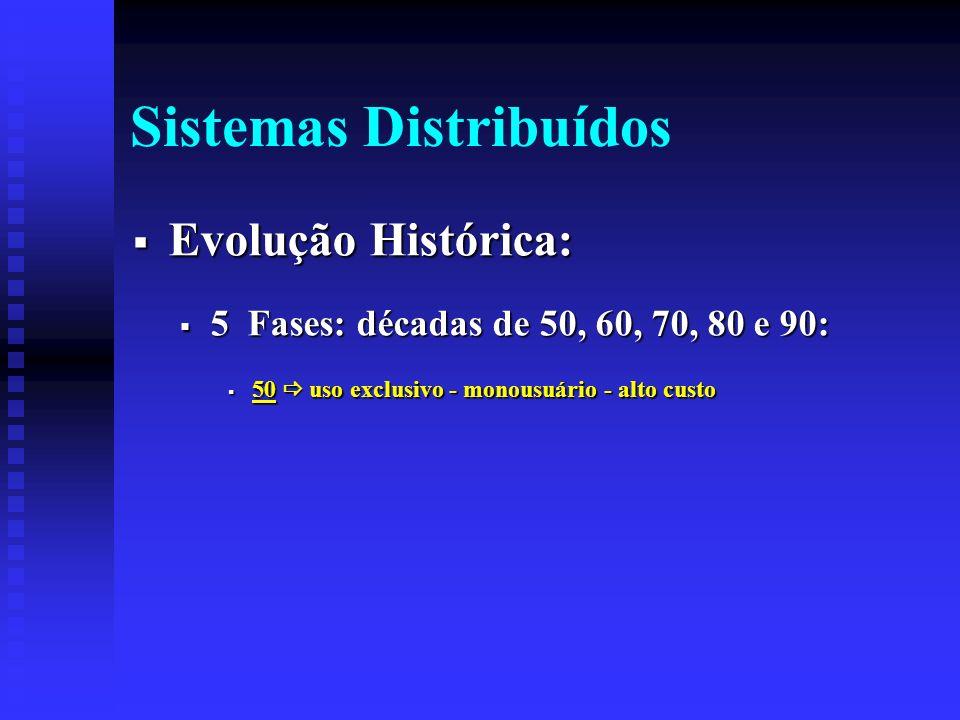 Sistemas Distribuídos Evolução Histórica: Evolução Histórica: 5 Fases: décadas de 50, 60, 70, 80 e 90: 5 Fases: décadas de 50, 60, 70, 80 e 90: 50 uso exclusivo - monousuário - alto custo 50 uso exclusivo - monousuário - alto custo