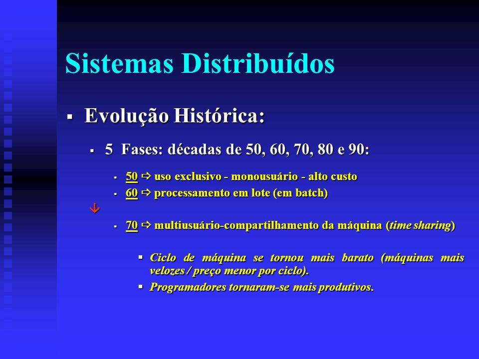 Sistemas Distribuídos Evolução Histórica: Evolução Histórica: 5 Fases: décadas de 50, 60, 70, 80 e 90: 5 Fases: décadas de 50, 60, 70, 80 e 90: 50 uso exclusivo - monousuário - alto custo 50 uso exclusivo - monousuário - alto custo 60 processamento em lote (em batch) 60 processamento em lote (em batch) 70 multiusuário-compartilhamento da máquina (time sharing) 70 multiusuário-compartilhamento da máquina (time sharing) Ciclo de máquina se tornou mais barato (máquinas mais velozes / preço menor por ciclo).