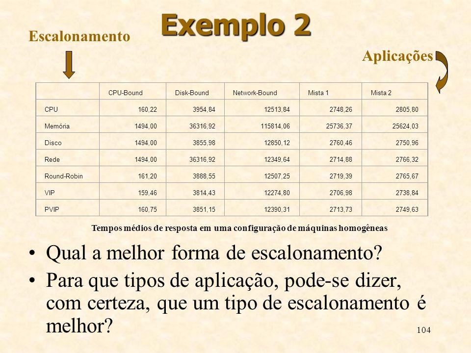 104 Exemplo 2 Qual a melhor forma de escalonamento? Para que tipos de aplicação, pode-se dizer, com certeza, que um tipo de escalonamento é melhor? Te