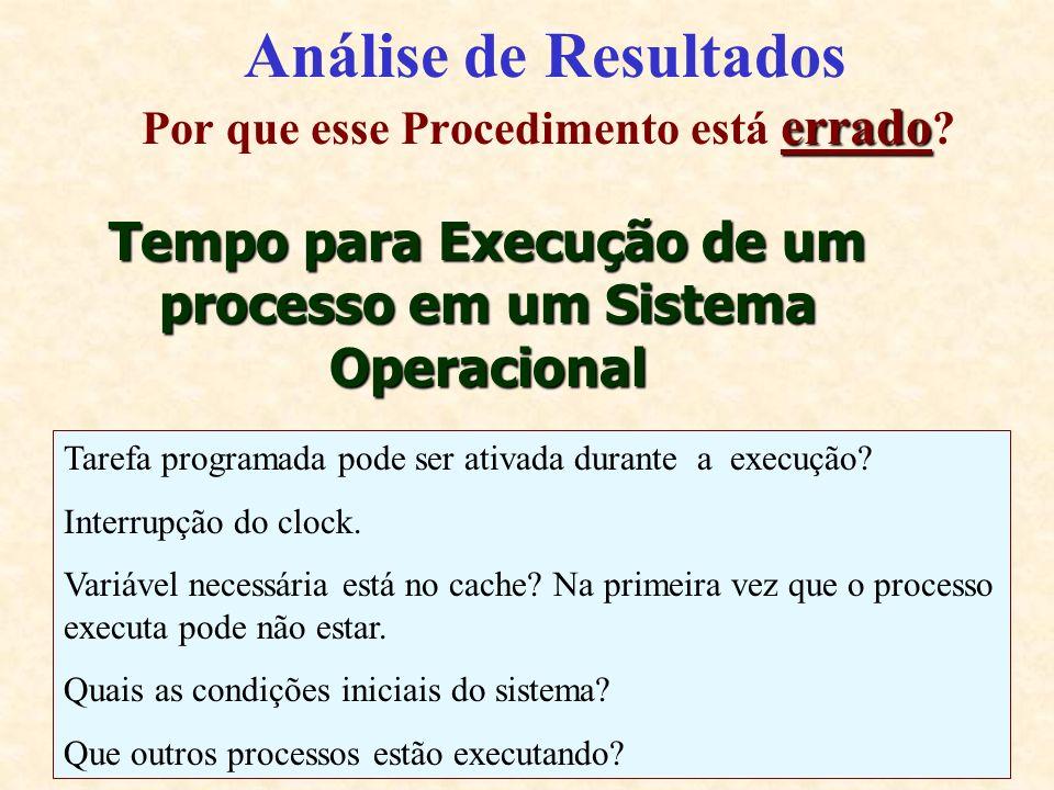14 Análise de Resultados errado Por que esse Procedimento está errado ? Tarefa programada pode ser ativada durante a execução? Interrupção do clock. V