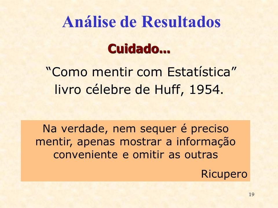 19 Análise de Resultados Cuidado... Como mentir com Estatística livro célebre de Huff, 1954. Na verdade, nem sequer é preciso mentir, apenas mostrar a