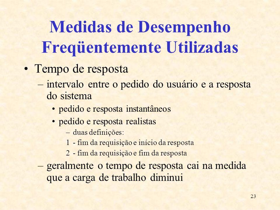 23 Medidas de Desempenho Freqüentemente Utilizadas Tempo de resposta –intervalo entre o pedido do usuário e a resposta do sistema pedido e resposta in