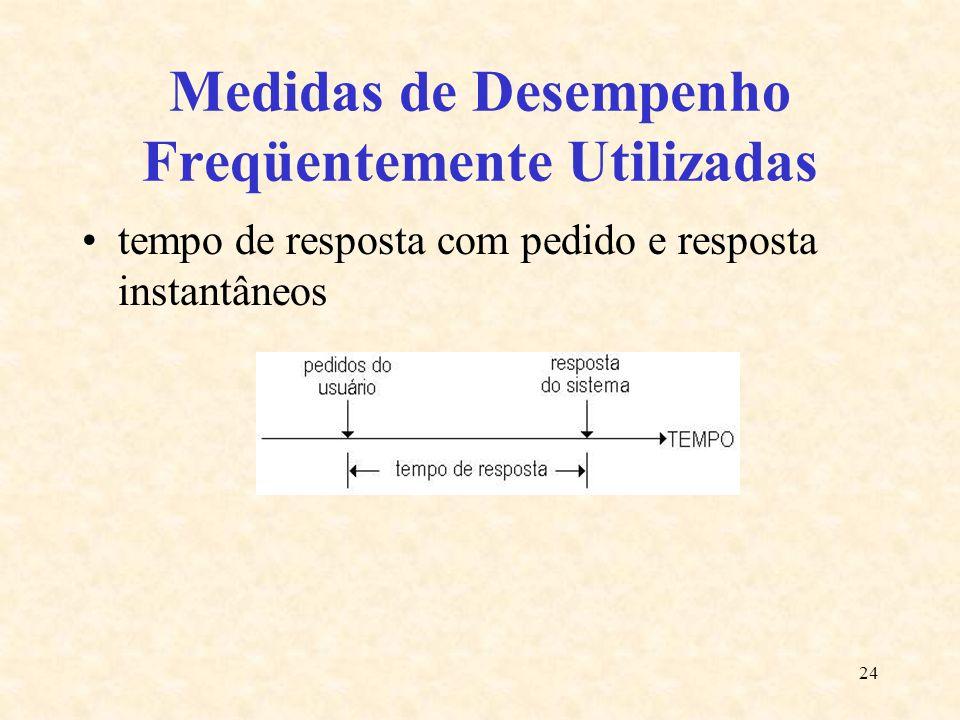 24 Medidas de Desempenho Freqüentemente Utilizadas tempo de resposta com pedido e resposta instantâneos