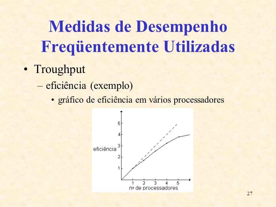 27 Medidas de Desempenho Freqüentemente Utilizadas Troughput –eficiência (exemplo) gráfico de eficiência em vários processadores