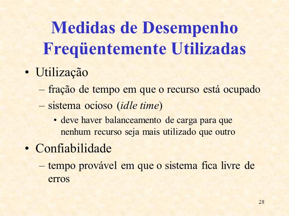 28 Medidas de Desempenho Freqüentemente Utilizadas Utilização –fração de tempo em que o recurso está ocupado –sistema ocioso (idle time) deve haver ba