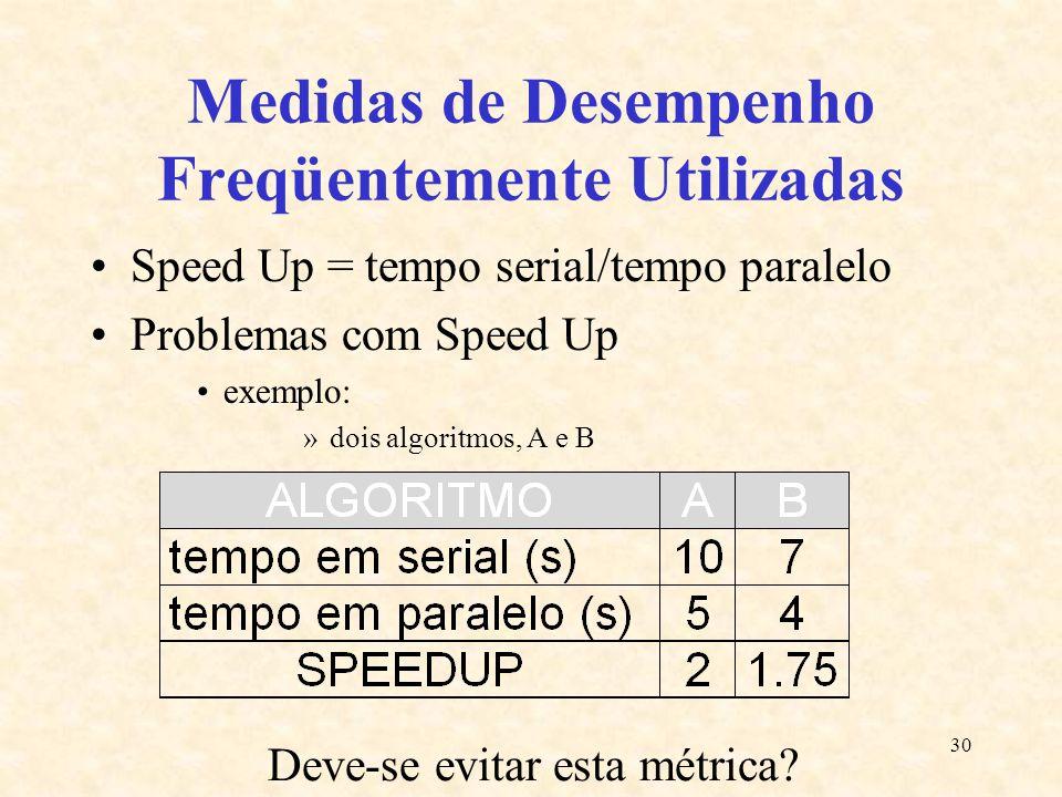 30 Medidas de Desempenho Freqüentemente Utilizadas Speed Up = tempo serial/tempo paralelo Problemas com Speed Up exemplo: »dois algoritmos, A e B Deve