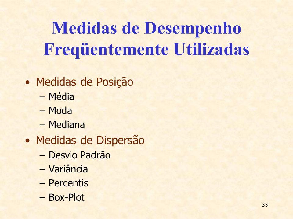 33 Medidas de Desempenho Freqüentemente Utilizadas Medidas de Posição –Média –Moda –Mediana Medidas de Dispersão –Desvio Padrão –Variância –Percentis