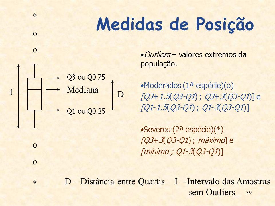 39 Medidas de Posição Outliers – valores extremos da população. Moderados (1ª espécie)(o) [Q3+1.5(Q3-Q1) ; Q3+3(Q3-Q1)] e [Q1-1.5(Q3-Q1) ; Q1-3(Q3-Q1)