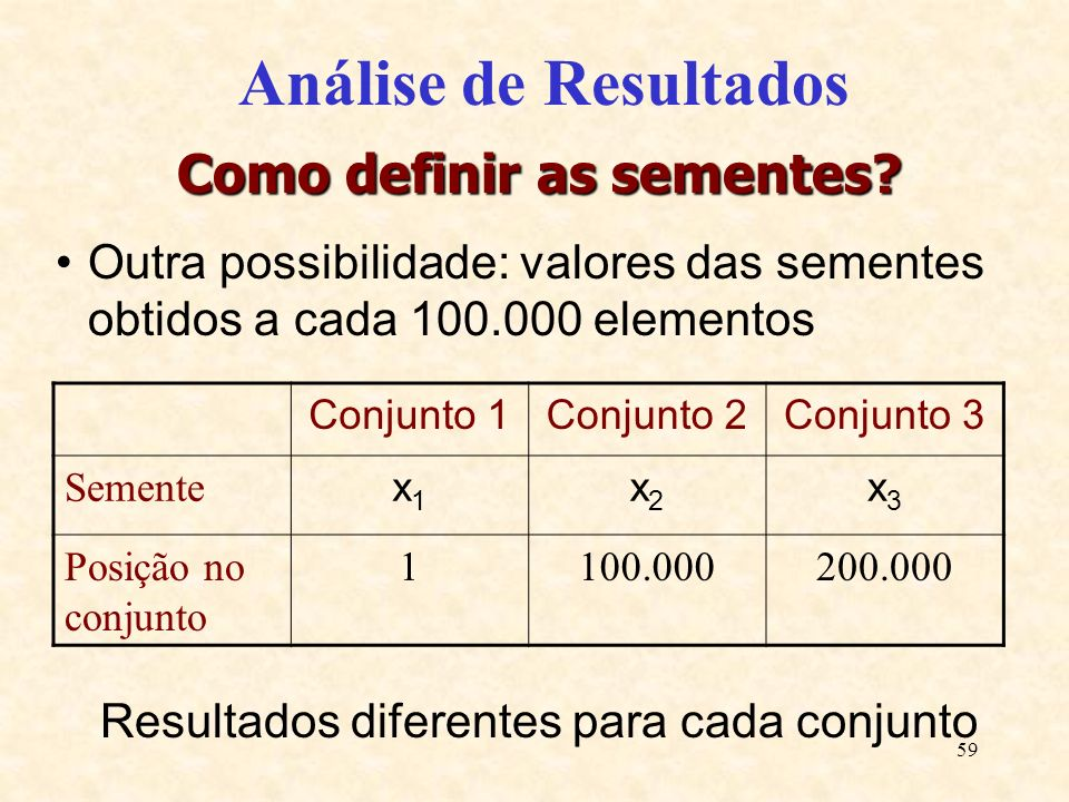 59 Como definir as sementes? Outra possibilidade: valores das sementes obtidos a cada 100.000 elementos Análise de Resultados Conjunto 1Conjunto 2Conj