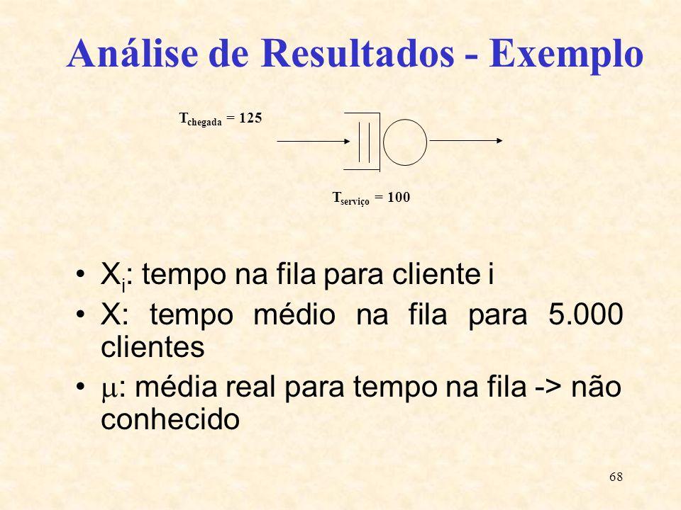 68 Análise de Resultados - Exemplo X i : tempo na fila para cliente i X: tempo médio na fila para 5.000 clientes : média real para tempo na fila -> nã