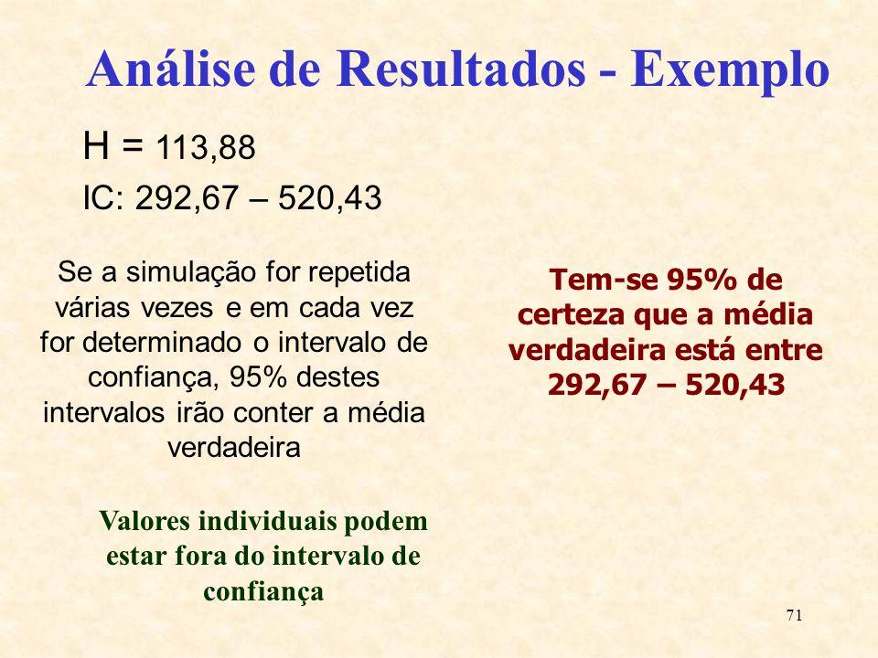 71 Análise de Resultados - Exemplo H = 113,88 IC: 292,67 – 520,43 Tem-se 95% de certeza que a média verdadeira está entre 292,67 – 520,43 Valores indi