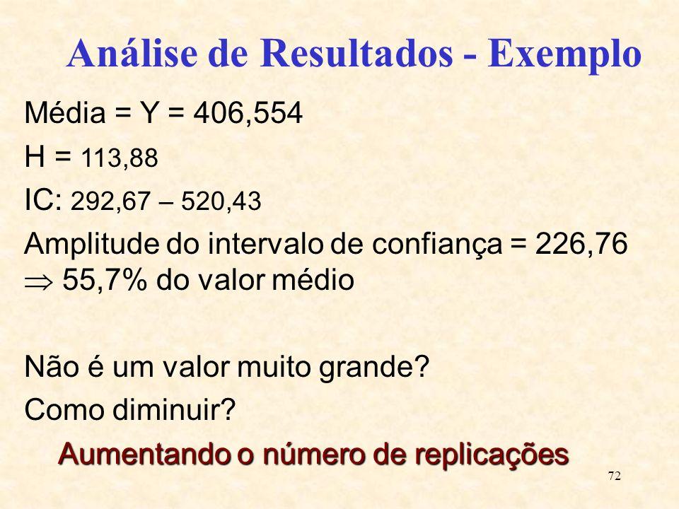 72 Análise de Resultados - Exemplo Média = Y = 406,554 H = 113,88 IC: 292,67 – 520,43 Amplitude do intervalo de confiança = 226,76 55,7% do valor médi