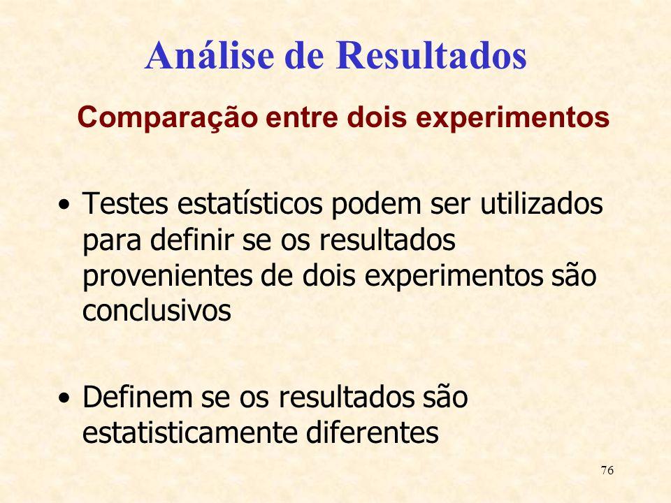 76 Análise de Resultados Comparação entre dois experimentos Testes estatísticos podem ser utilizados para definir se os resultados provenientes de doi