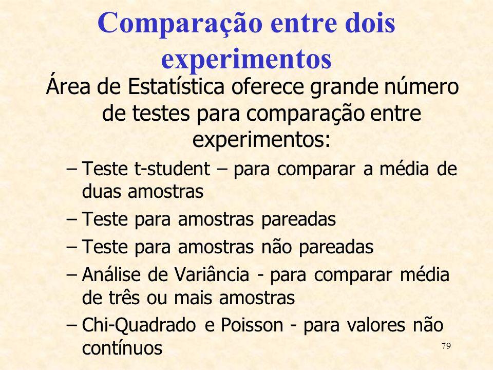 79 Comparação entre dois experimentos Área de Estatística oferece grande número de testes para comparação entre experimentos: –Teste t-student – para