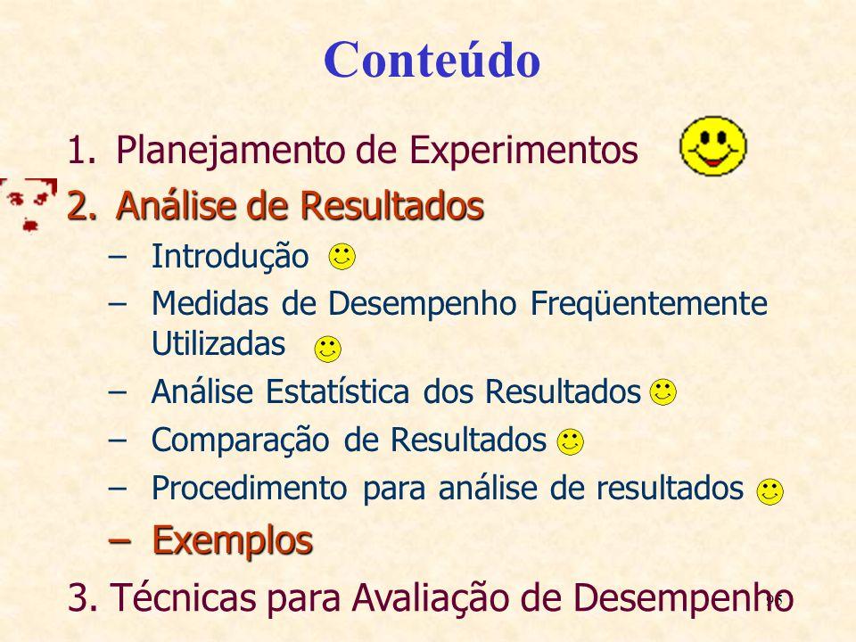 95 Conteúdo 1.Planejamento de Experimentos 2.Análise de Resultados –Introdução –Medidas de Desempenho Freqüentemente Utilizadas –Análise Estatística d