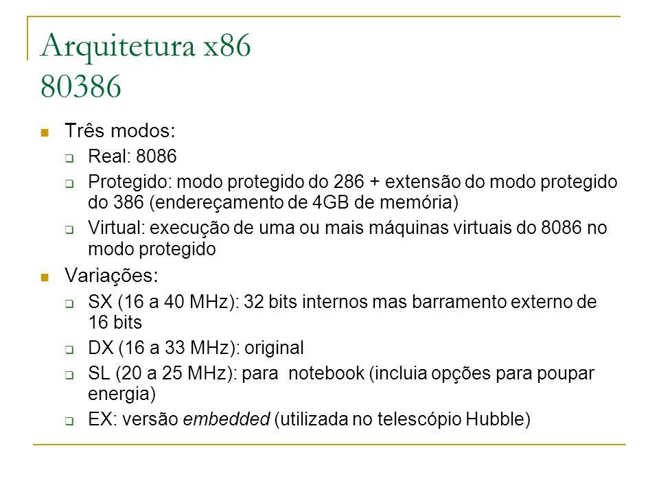 Arquitetura x86 80386 Três modos: Real: 8086 Protegido: modo protegido do 286 + extensão do modo protegido do 386 (endereçamento de 4GB de memória) Vi