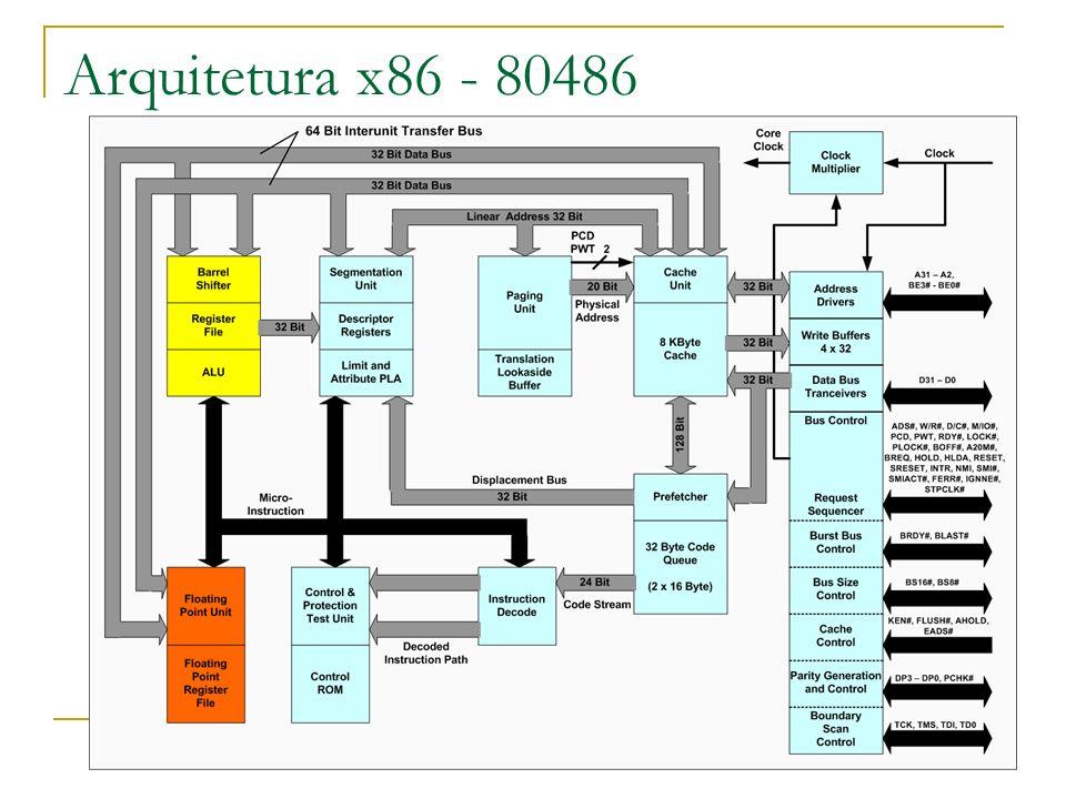 Arquitetura x86 - 80486