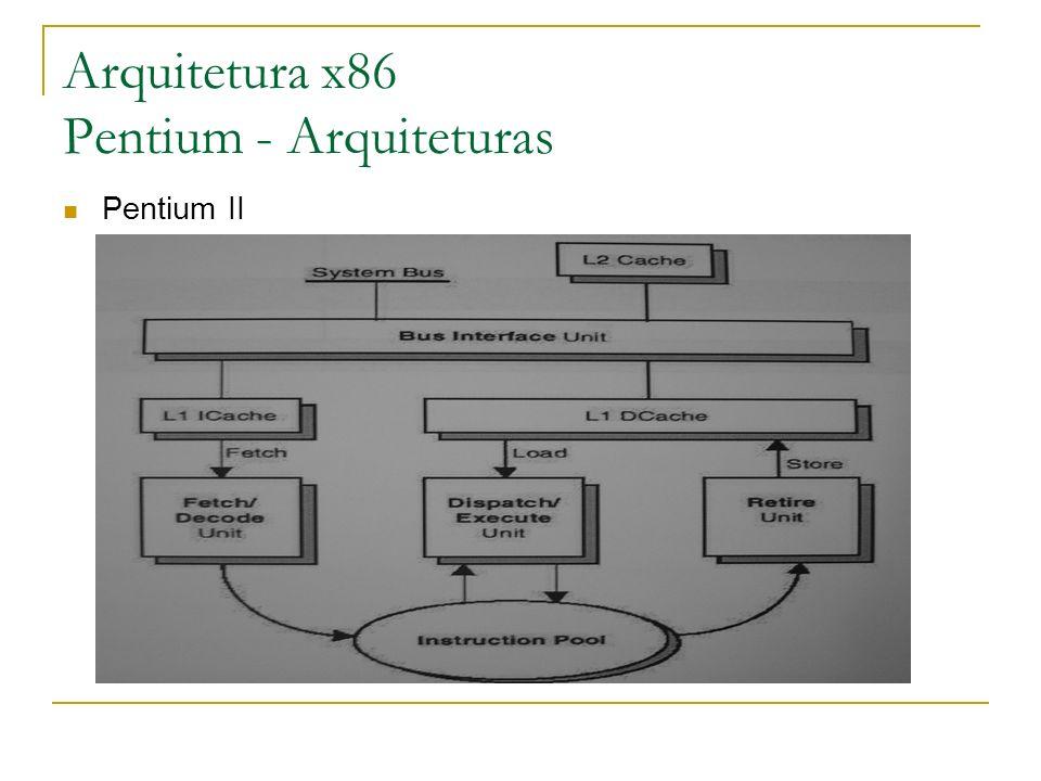 Arquitetura x86 Pentium - Arquiteturas Pentium II
