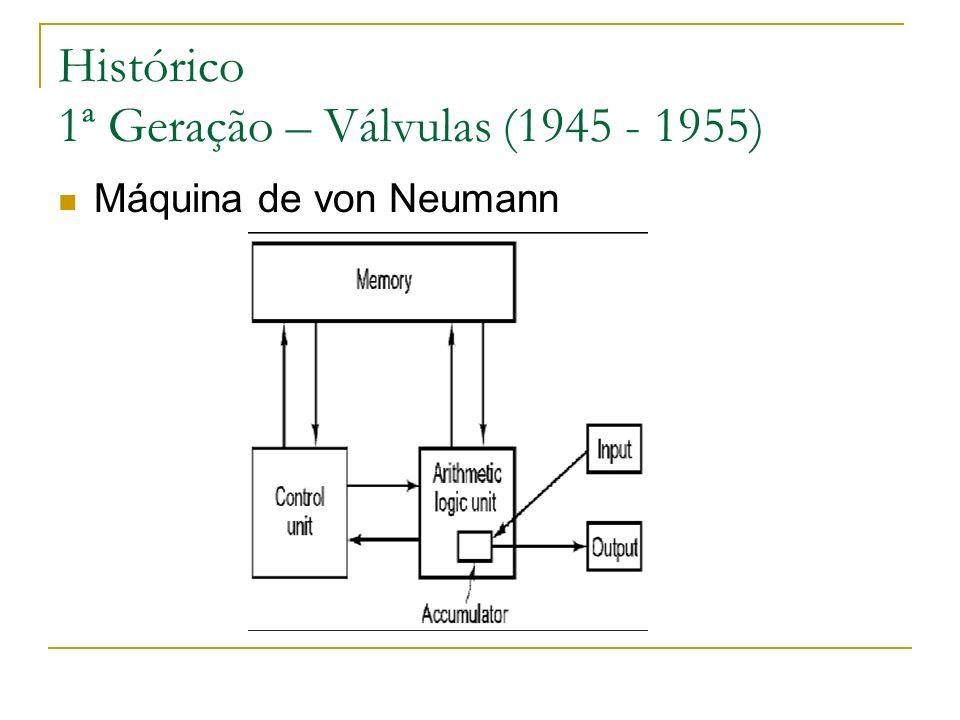 Histórico 1ª Geração – Válvulas (1945 - 1955) Máquina de von Neumann