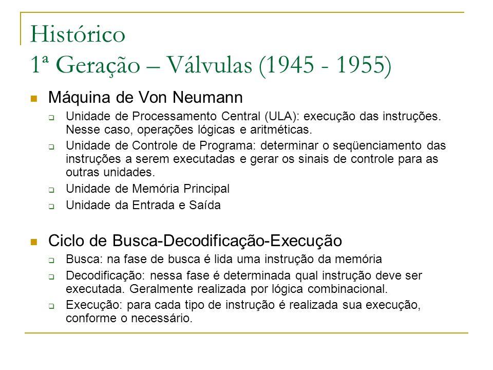 Histórico 1ª Geração – Válvulas (1945 - 1955) Máquina de Von Neumann Unidade de Processamento Central (ULA): execução das instruções. Nesse caso, oper
