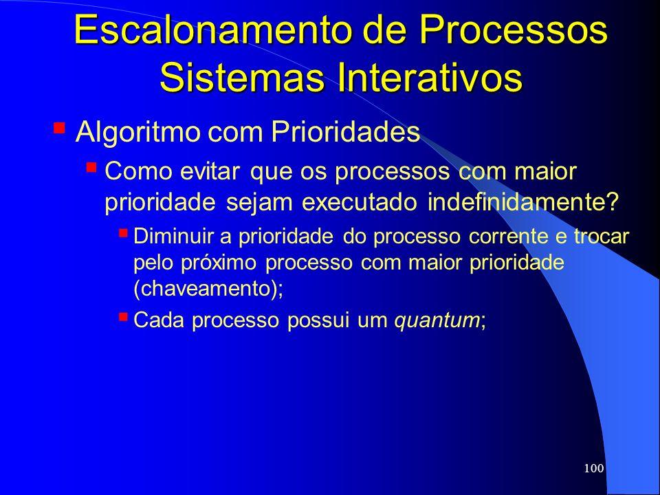 100 Escalonamento de Processos Sistemas Interativos Algoritmo com Prioridades Como evitar que os processos com maior prioridade sejam executado indefi