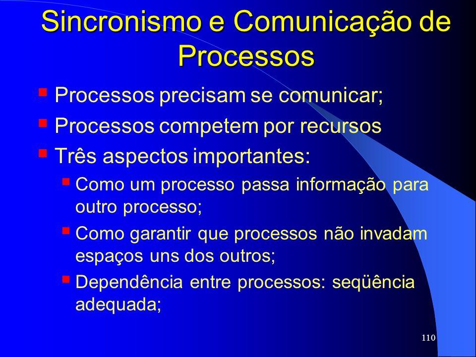 110 Sincronismo e Comunicação de Processos Processos precisam se comunicar; Processos competem por recursos Três aspectos importantes: Como um process