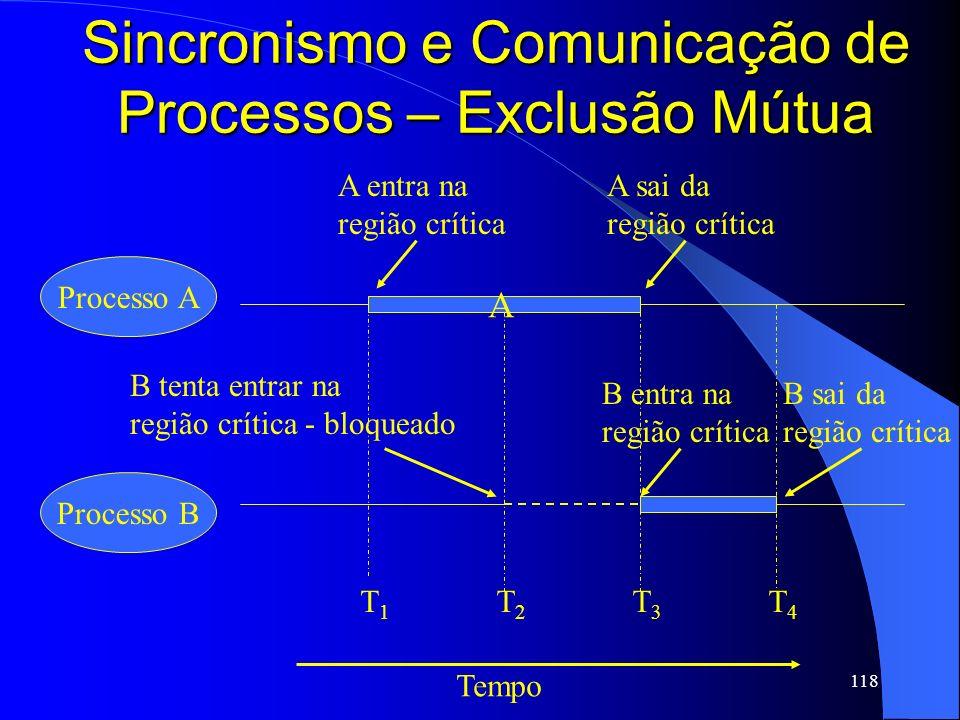 118 Sincronismo e Comunicação de Processos – Exclusão Mútua Processo A Processo B Tempo T1T1 T2T2 T3T3 T4T4 A entra na região crítica A sai da região