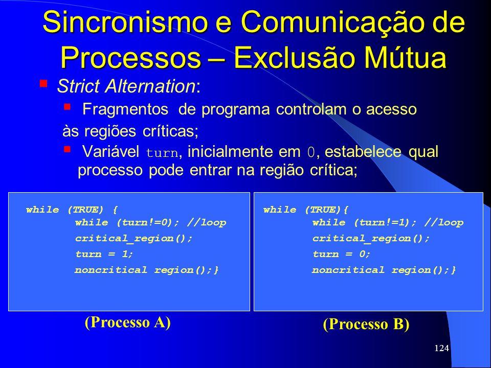 124 Sincronismo e Comunicação de Processos – Exclusão Mútua Strict Alternation: Fragmentos de programa controlam o acesso às regiões críticas; Variáve