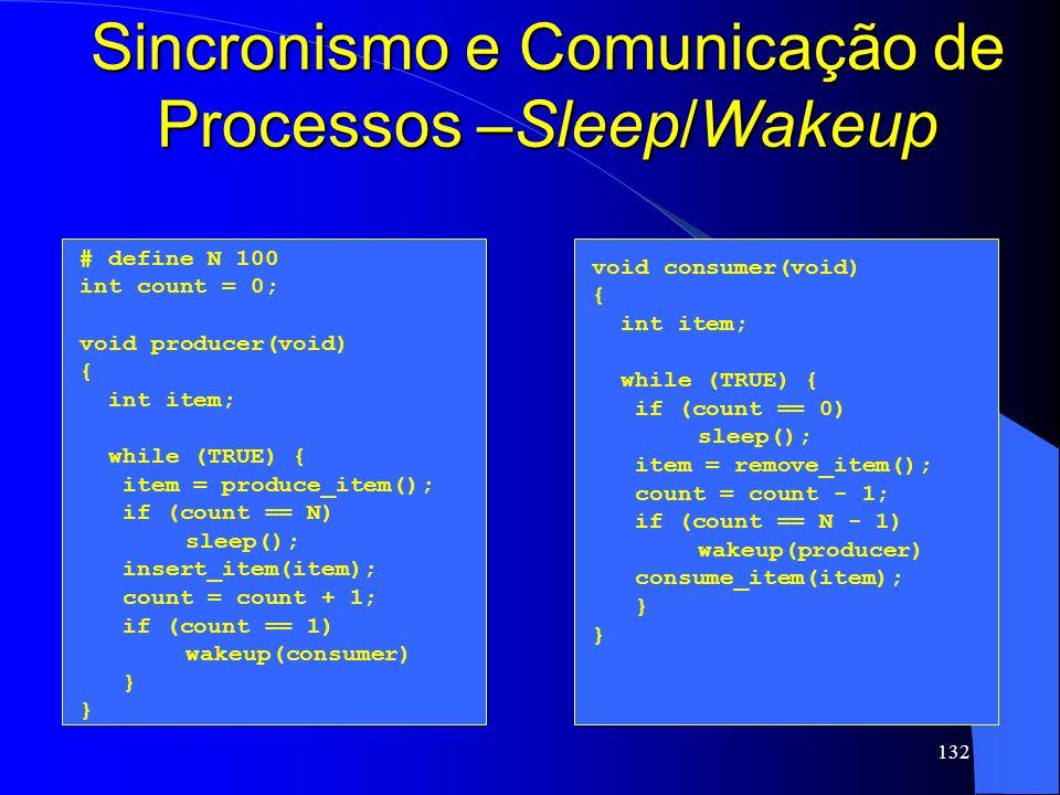 132 Sincronismo e Comunicação de Processos –Sleep/Wakeup # define N 100 int count = 0; void producer(void) { int item; while (TRUE) { item = produce_i