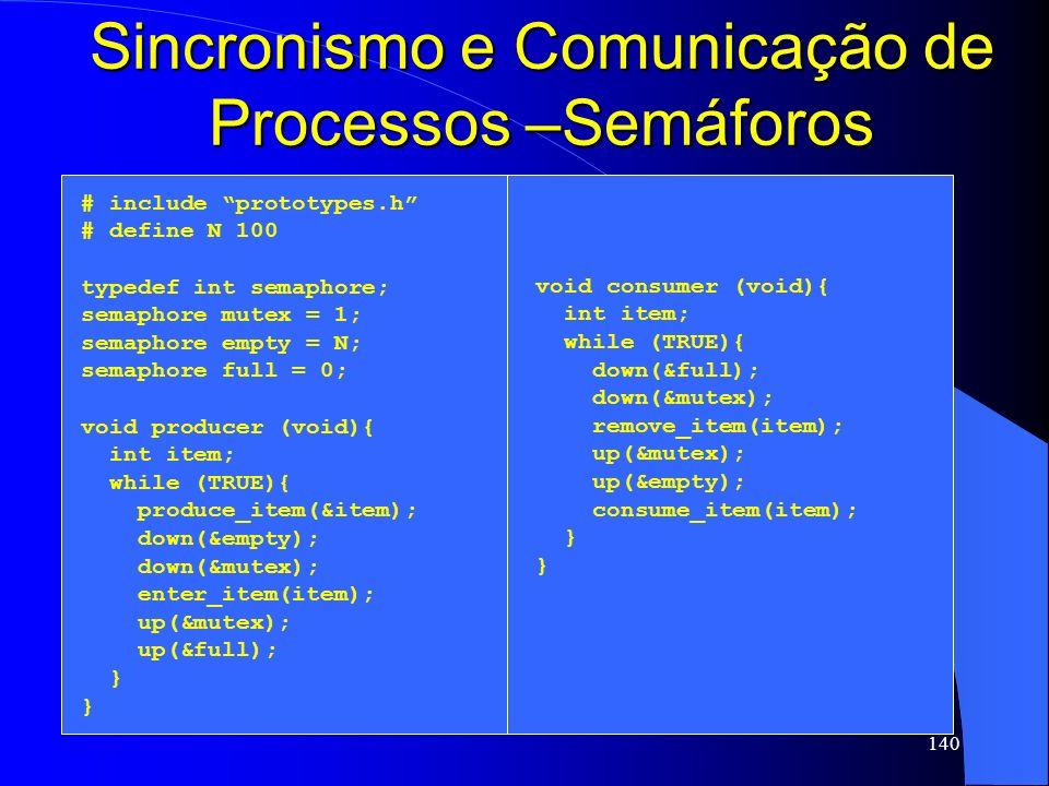 140 Sincronismo e Comunicação de Processos –Semáforos # include prototypes.h # define N 100 typedef int semaphore; semaphore mutex = 1; semaphore empt