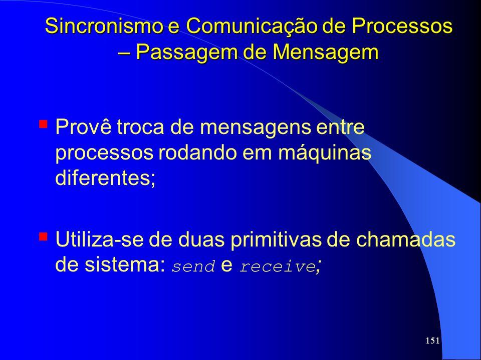 151 Sincronismo e Comunicação de Processos – Passagem de Mensagem Provê troca de mensagens entre processos rodando em máquinas diferentes; Utiliza-se
