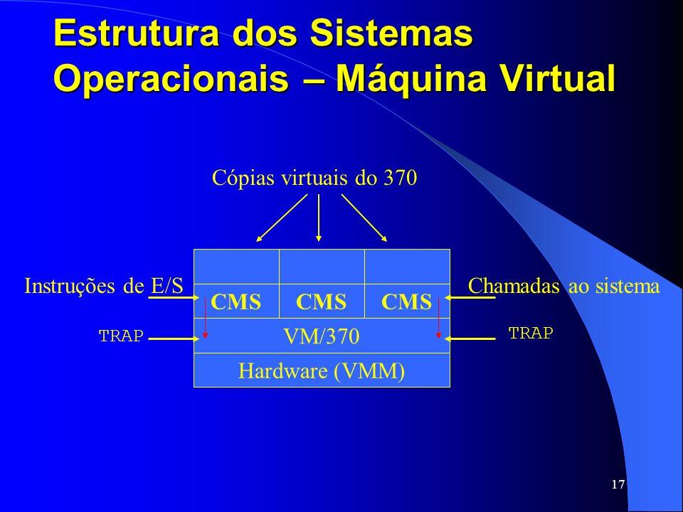 17 Estrutura dos Sistemas Operacionais – Máquina Virtual Instruções de E/S Hardware (VMM) VM/370 CMS Cópias virtuais do 370 TRAP Chamadas ao sistema T