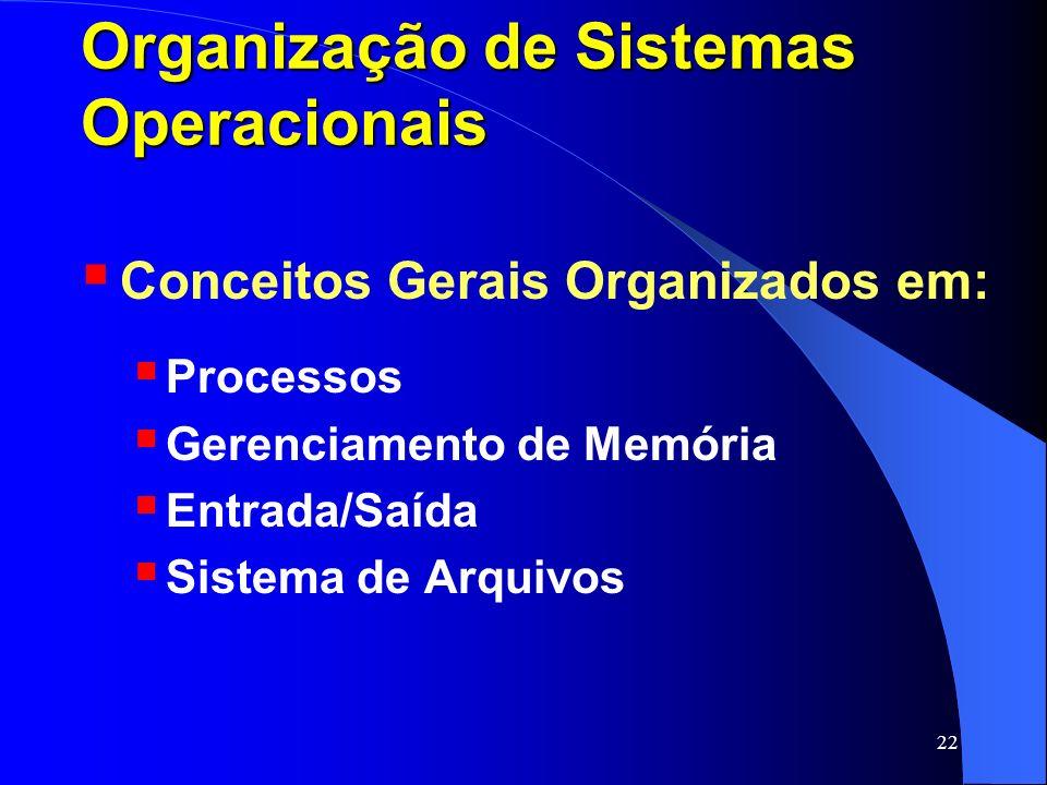 22 Organização de Sistemas Operacionais Conceitos Gerais Organizados em: Processos Gerenciamento de Memória Entrada/Saída Sistema de Arquivos