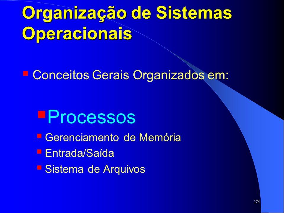 23 Organização de Sistemas Operacionais Conceitos Gerais Organizados em: Processos Gerenciamento de Memória Entrada/Saída Sistema de Arquivos