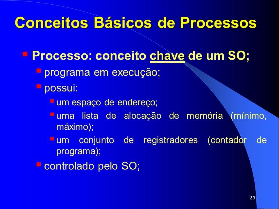 25 Conceitos Básicos de Processos chave Processo: conceito chave de um SO; programa em execução; possui: um espaço de endereço; uma lista de alocação