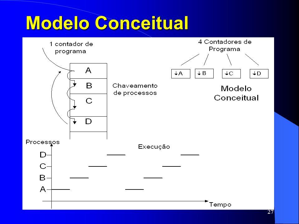 27 Modelo Conceitual