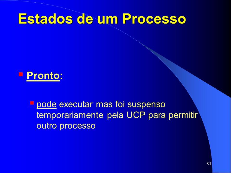 31 Estados de um Processo Pronto: pode executar mas foi suspenso temporariamente pela UCP para permitir outro processo