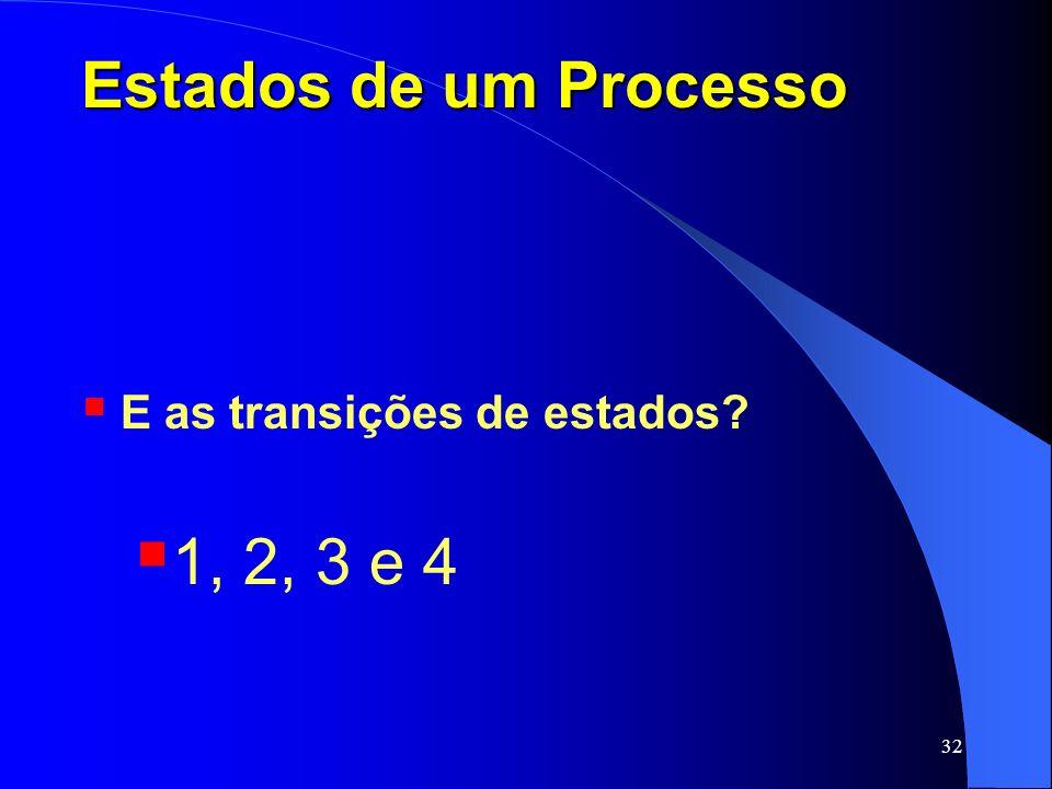 32 Estados de um Processo E as transições de estados? 1, 2, 3 e 4