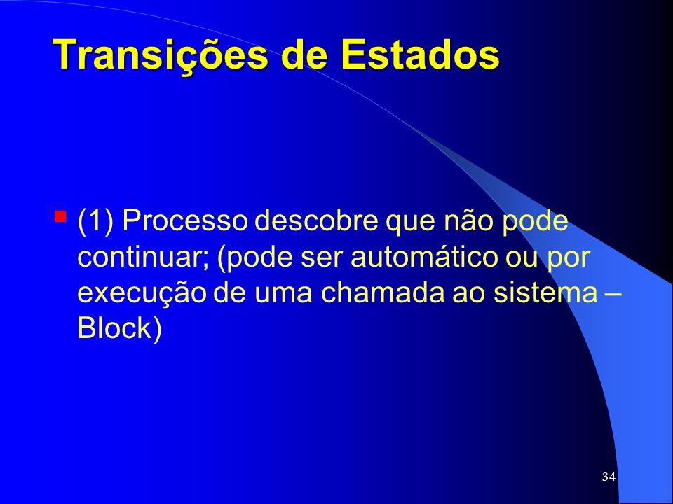 34 Transições de Estados (1) Processo descobre que não pode continuar; (pode ser automático ou por execução de uma chamada ao sistema – Block)
