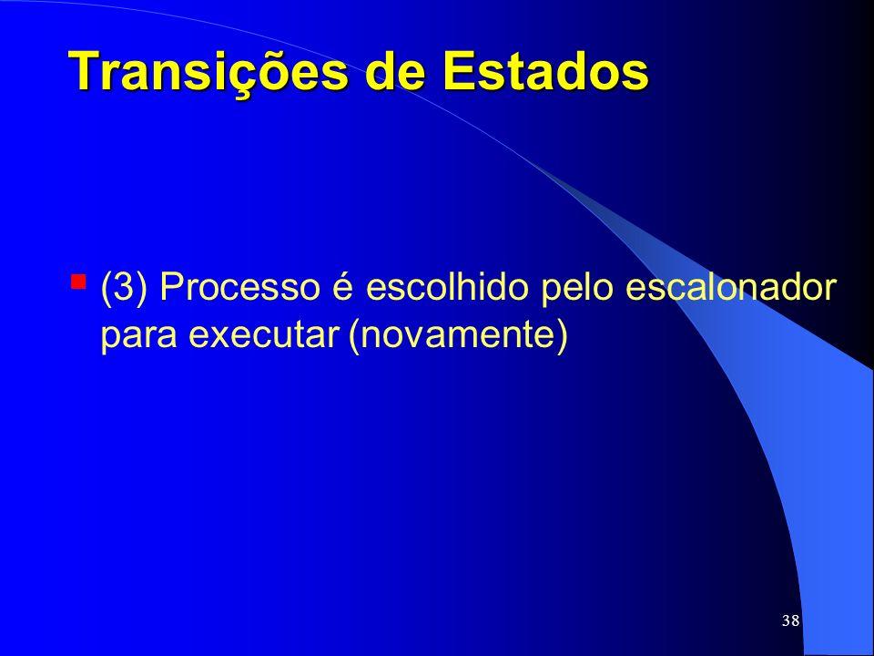 38 Transições de Estados (3) Processo é escolhido pelo escalonador para executar (novamente)