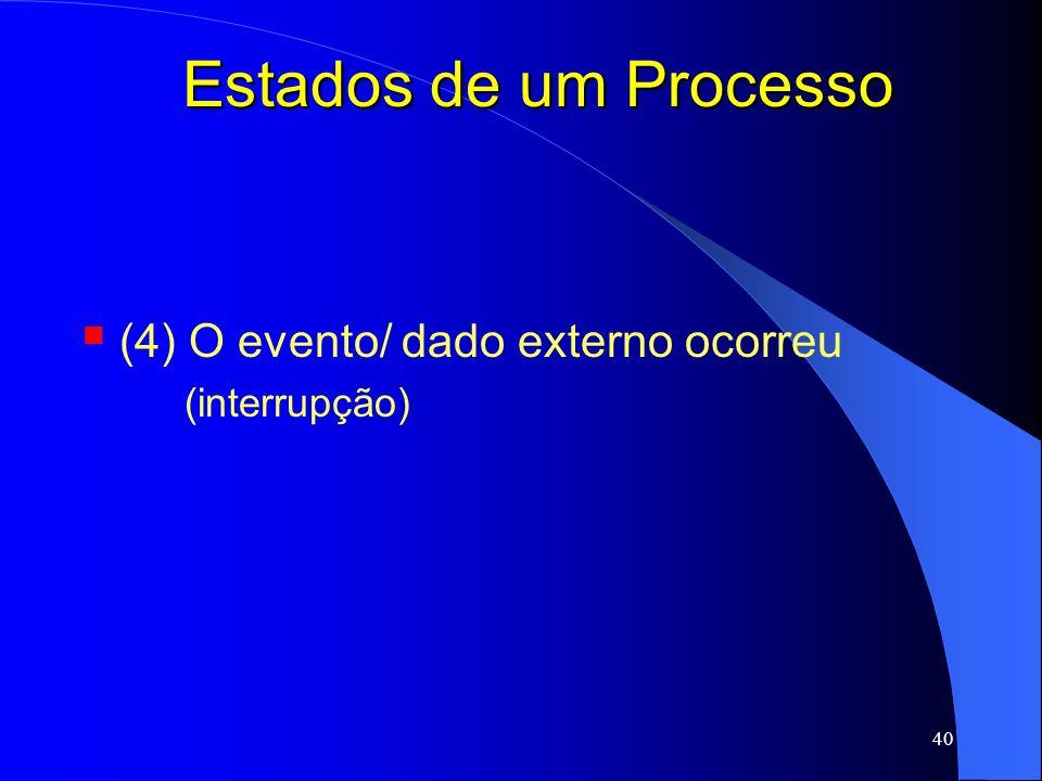 40 Estados de um Processo (4) O evento/ dado externo ocorreu (interrupção)